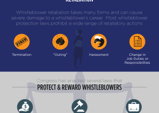 Whistleblower Lawyer Jason Zuckerman Quoted About SEC Whistleblower Award